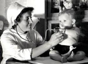 В 1927 году в Анапской поликлинике работали учёные с профессорскими званиями